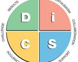 What is An Everything Disc Management Assessment?